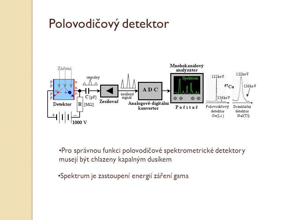 Pro správnou funkci polovodičové spektrometrické detektory musejí být chlazeny kapalným dusíkem Polovodičový detektor Spektrum je zastoupení energií z