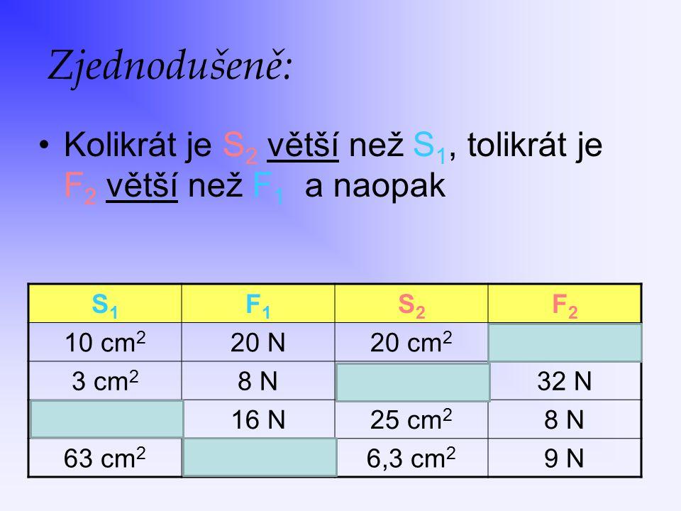 Podle PZ v hydraulickém zařízení platí: Jestliže na malý píst S 1 působíme silou F 1, uvnitř nádoby vznikne ve všech místech stejný tlak a ten zvedá s