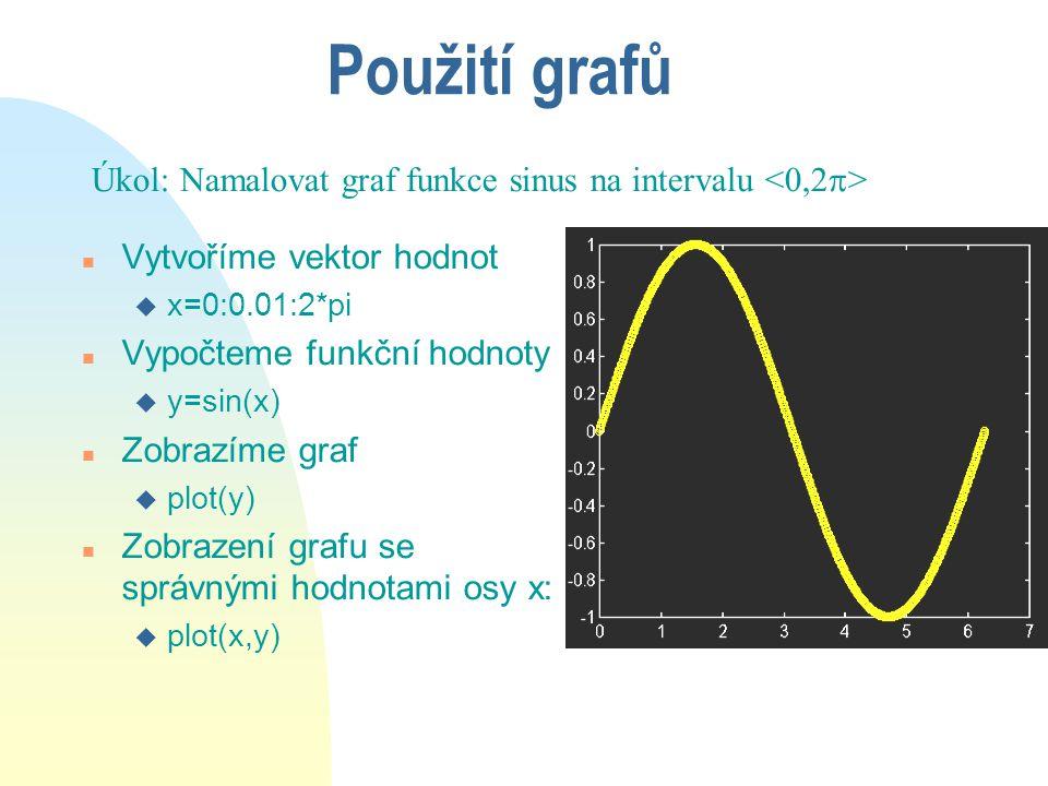 Grafický výstup v MATLABu n Zobrazujeme data uložená ve: u vektoru u matici n Funkce pro vykreslení grafu: u plot - lineární stupnice pro osu x i y u loglog - logaritmická stupnice pro obě osy u semilogx - logaritmická stupnice pro osu x a lineární pro osu y u semilogy - logaritmická stupnice pro osu y a lineární pro osu x
