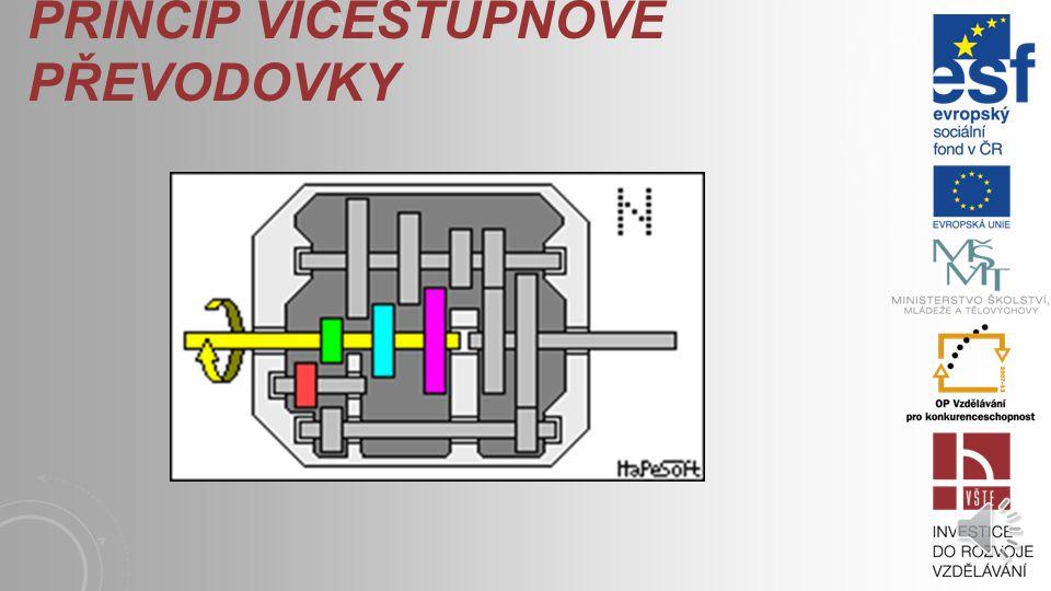 KONSTRUKCE PŘEVODOVKY Požadovanou funkcí převodovky (s kinetikou pohybu rotační - rotační) je změna otáček a momentu mezi vstupní a výstupní hřídelí.