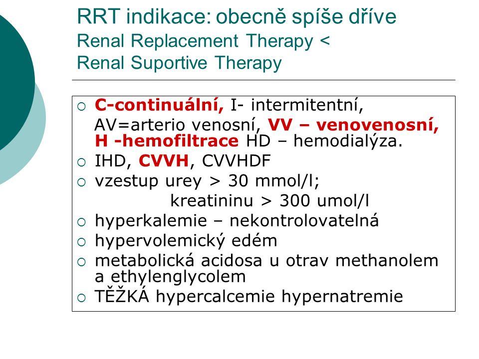 RRT indikace: obecně spíše dříve Renal Replacement Therapy < Renal Suportive Therapy  C-continuální, I- intermitentní, AV=arterio venosní, VV – venov