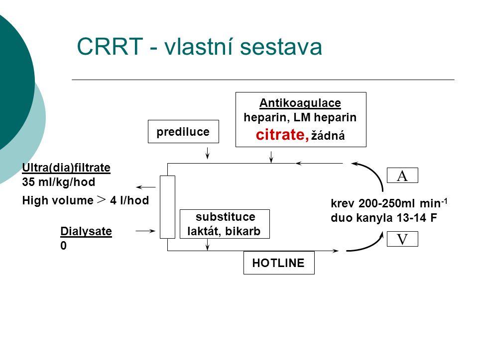 CRRT - vlastní sestava Antikoagulace heparin, LM heparin citrate, žádná Ultra(dia)filtrate 35 ml/kg/hod High volume > 4 l/hod Dialysate 0 krev 200-250