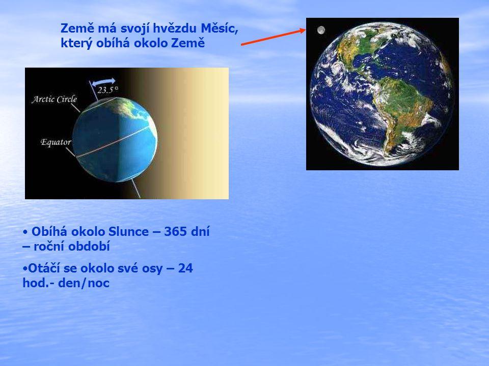 Země má svojí hvězdu Měsíc, který obíhá okolo Země Obíhá okolo Slunce – 365 dní – roční období Otáčí se okolo své osy – 24 hod.- den/noc