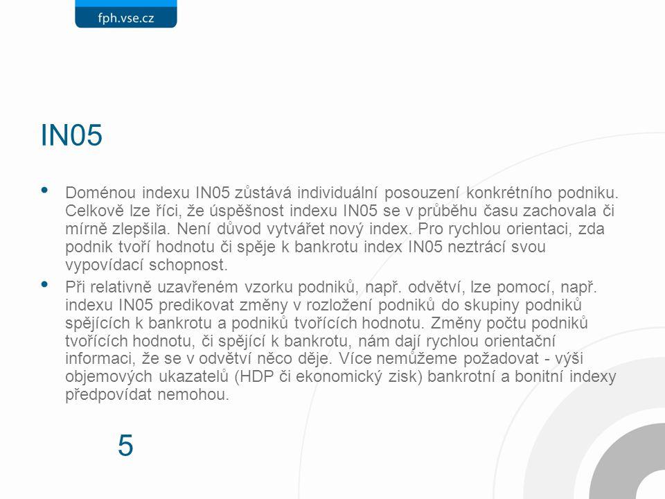 5 IN05 Doménou indexu IN05 zůstává individuální posouzení konkrétního podniku.