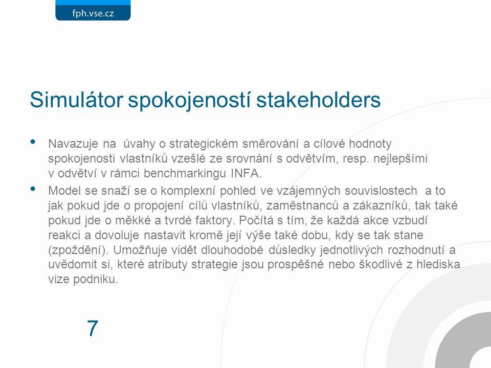 7 Simulátor spokojeností stakeholders Navazuje na úvahy o strategickém směrování a cílové hodnoty spokojenosti vlastníků vzešlé ze srovnání s odvětvím, resp.