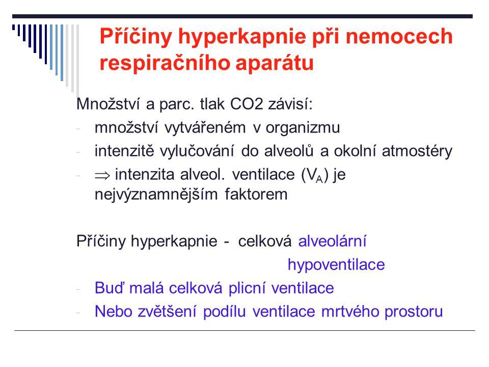 Příčiny hyperkapnie při nemocech respiračního aparátu Množství a parc. tlak CO2 závisí: - množství vytvářeném v organizmu - intenzitě vylučování do al