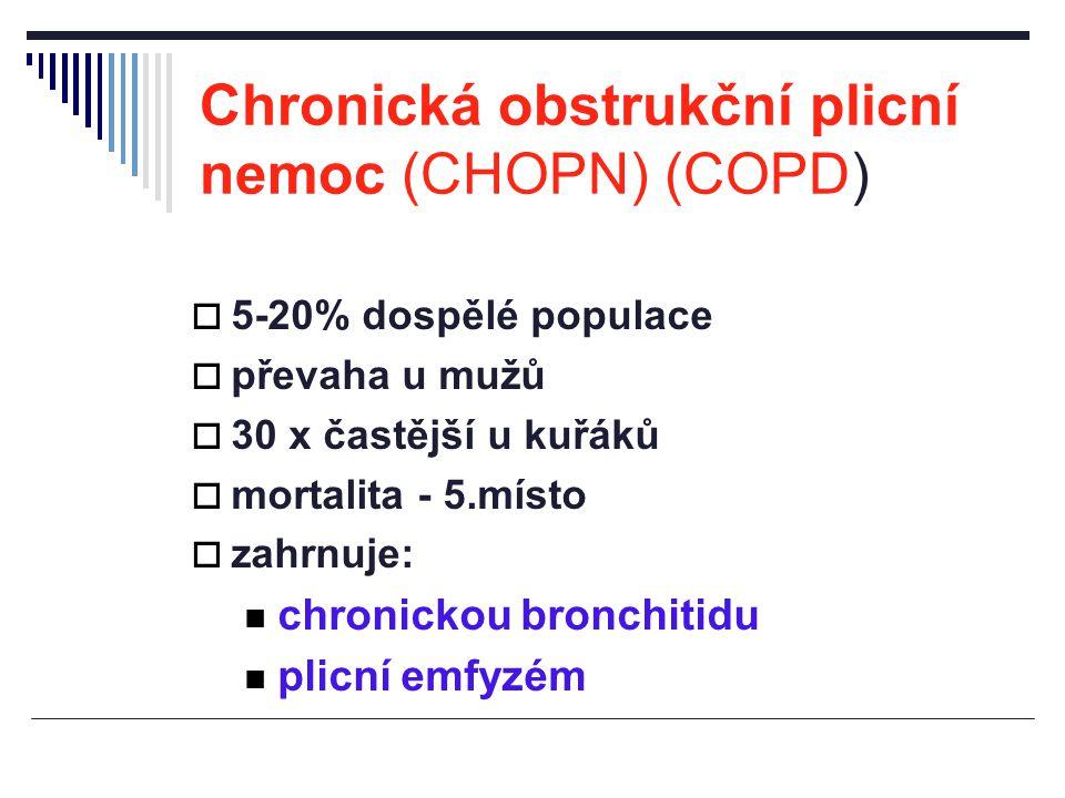 Chronická obstrukční plicní nemoc (CHOPN) (COPD)  5-20% dospělé populace  převaha u mužů  30 x častější u kuřáků  mortalita - 5.místo  zahrnuje: