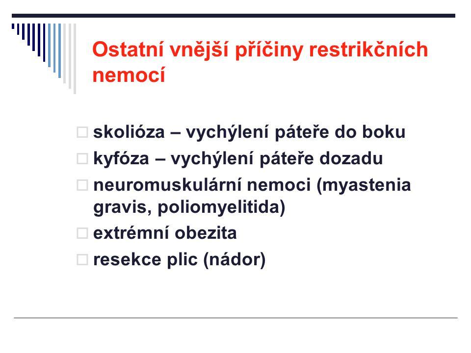 Ostatní vnější příčiny restrikčních nemocí  skolióza – vychýlení páteře do boku  kyfóza – vychýlení páteře dozadu  neuromuskulární nemoci (myasteni