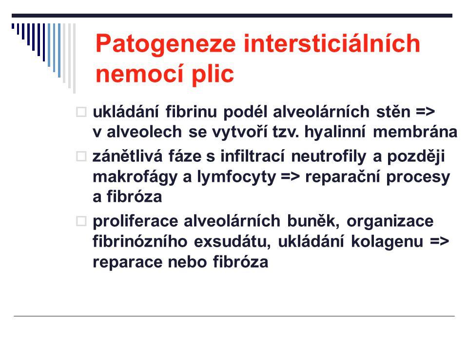 Patogeneze intersticiálních nemocí plic  ukládání fibrinu podél alveolárních stěn => v alveolech se vytvoří tzv. hyalinní membrána  zánětlivá fáze s