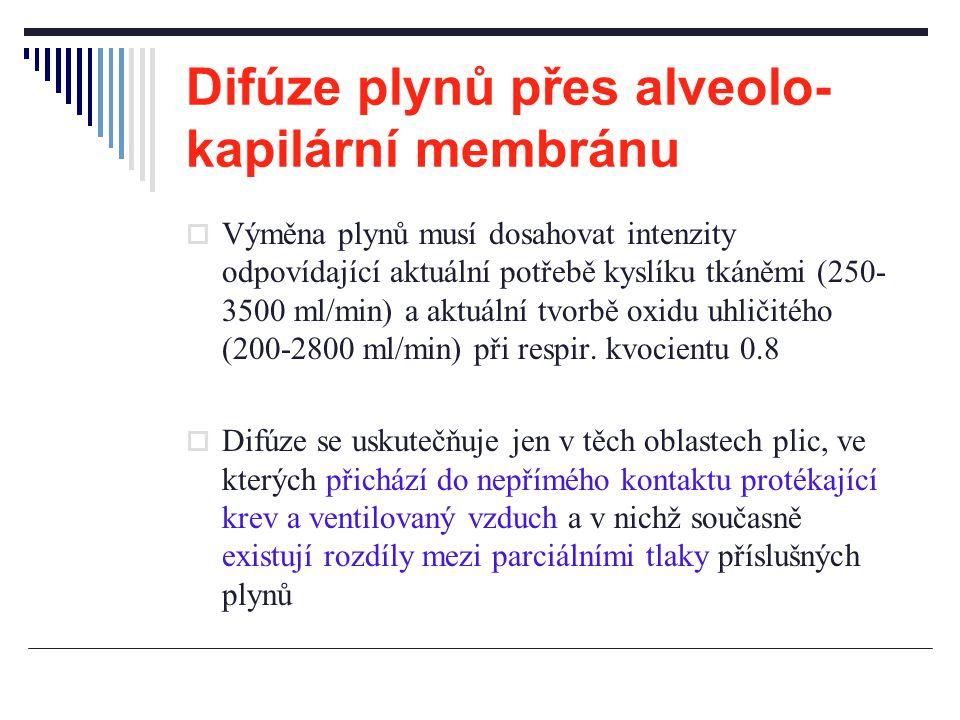 Difúze plynů přes alveolo- kapilární membránu  Výměna plynů musí dosahovat intenzity odpovídající aktuální potřebě kyslíku tkáněmi (250- 3500 ml/min)