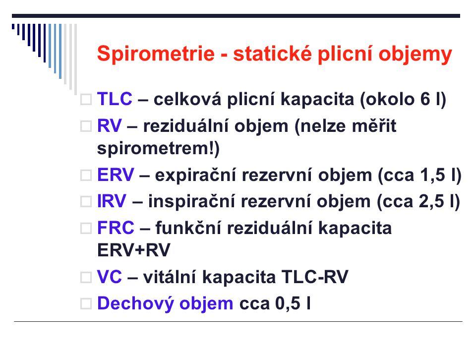 Spirometrie - statické plicní objemy  TLC – celková plicní kapacita (okolo 6 l)  RV – reziduální objem (nelze měřit spirometrem!)  ERV – expirační