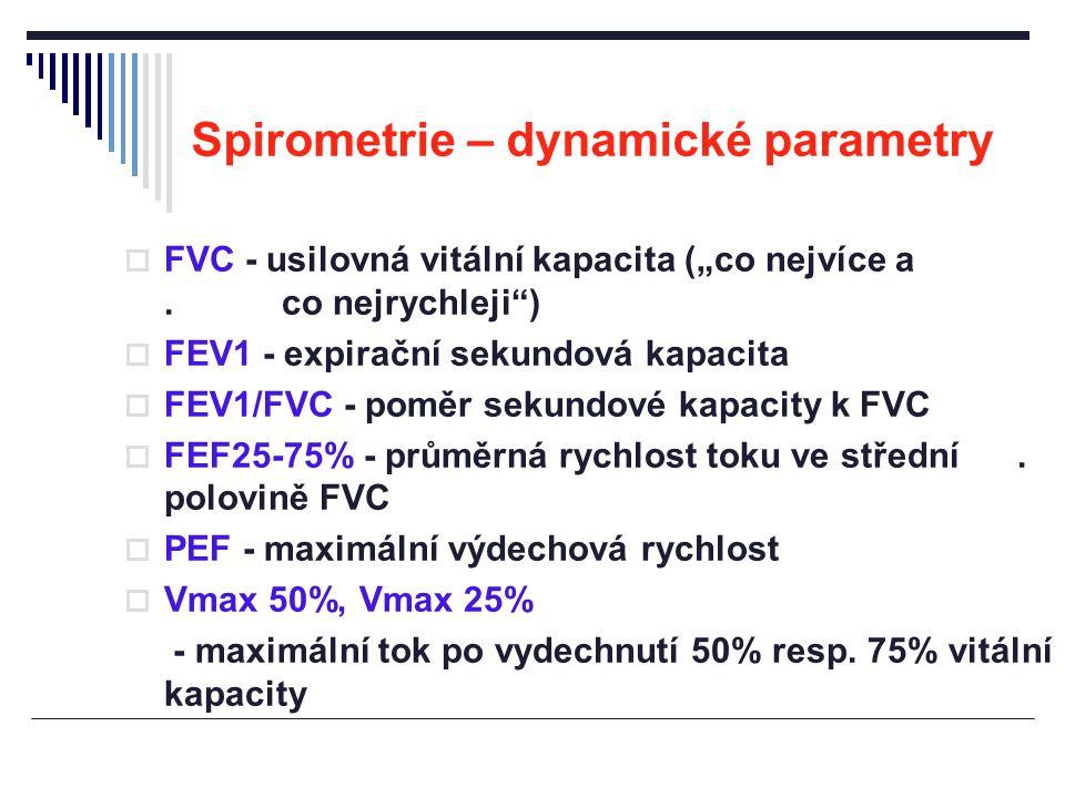"""Spirometrie – dynamické parametry  FVC - usilovná vitální kapacita (""""co nejvíce a. co nejrychleji"""")  FEV1 - expirační sekundová kapacita  FEV1/FVC"""