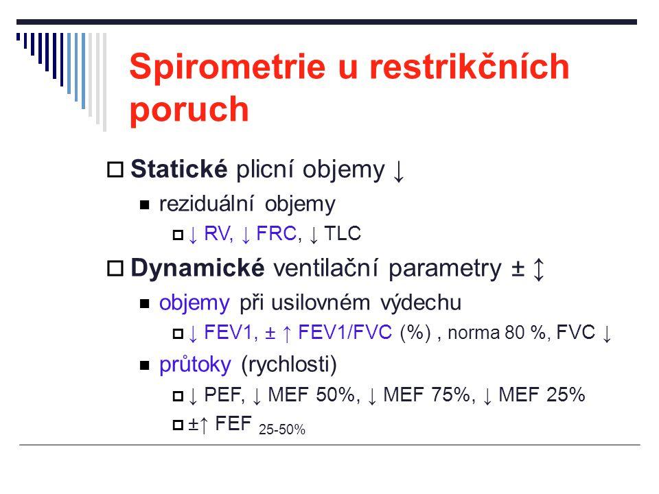 Spirometrie u restrikčních poruch  Statické plicní objemy ↓ reziduální objemy  ↓ RV, ↓ FRC, ↓ TLC  Dynamické ventilační parametry ± ↕ objemy při us