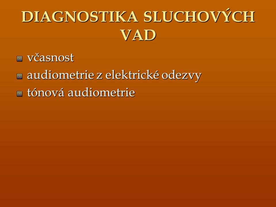 DIAGNOSTIKA SLUCHOVÝCH VAD včasnost audiometrie z elektrické odezvy tónová audiometrie