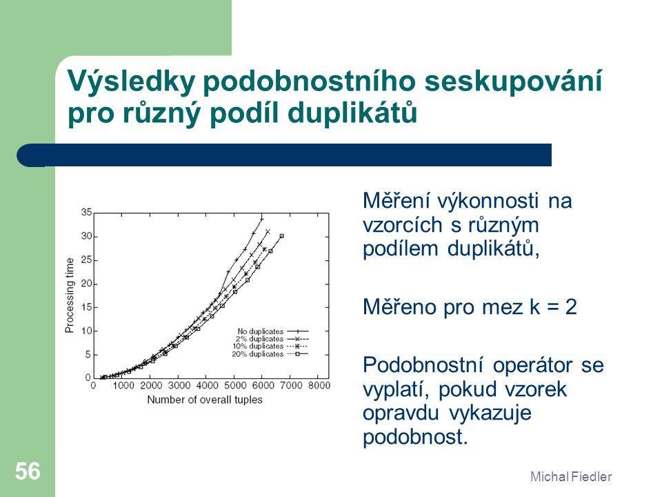 Michal Fiedler 56 Výsledky podobnostního seskupování pro různý podíl duplikátů Měření výkonnosti na vzorcích s různým podílem duplikátů, Měřeno pro mez k = 2 Podobnostní operátor se vyplatí, pokud vzorek opravdu vykazuje podobnost.