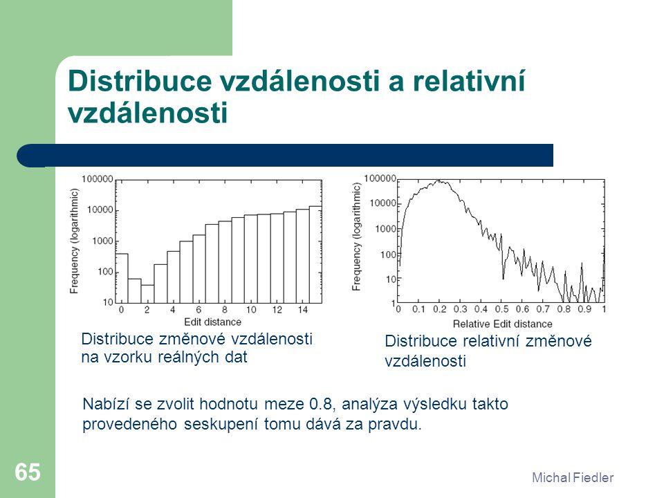 Michal Fiedler 65 Distribuce vzdálenosti a relativní vzdálenosti Distribuce změnové vzdálenosti na vzorku reálných dat Distribuce relativní změnové vzdálenosti Nabízí se zvolit hodnotu meze 0.8, analýza výsledku takto provedeného seskupení tomu dává za pravdu.