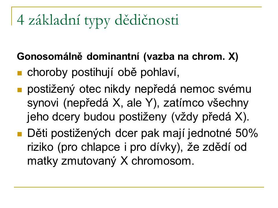 4 základní typy dědičnosti Gonosomálně dominantní (vazba na chrom. X) choroby postihují obě pohlaví, postižený otec nikdy nepředá nemoc svému synovi (