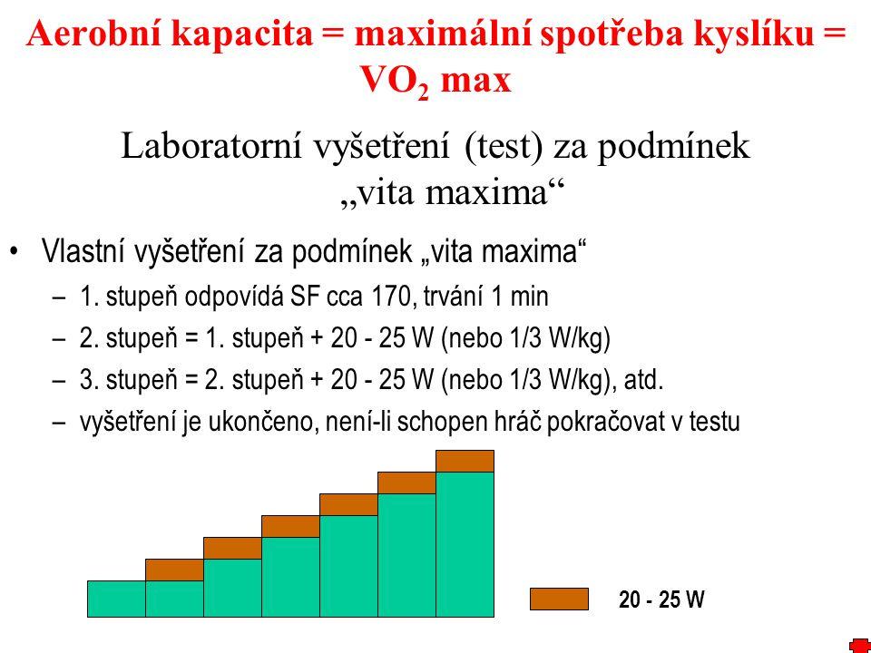 Výpočet TF = 170/min (W 170/kg) 1 W = 122/min W/kg SF / min 110 120 130 140 150 160 170 180 0,51,01,52,02,5 1,75 W = 155/min 170/min = 2,12 W/kg W/170/kg = 2,12 kg