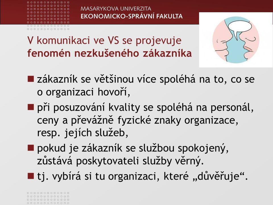 www.econ.muni.cz V komunikaci ve VS se projevuje fenomén nezkušeného zákazníka zákazník se většinou více spoléhá na to, co se o organizaci hovoří, při posuzování kvality se spoléhá na personál, ceny a převážně fyzické znaky organizace, resp.