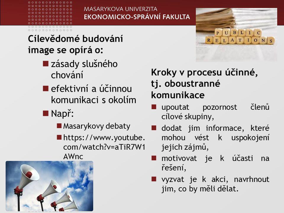 www.econ.muni.cz Cílevědomé budování image se opírá o: zásady slušného chování efektivní a účinnou komunikaci s okolím Např: Masarykovy debaty https://www.youtube.