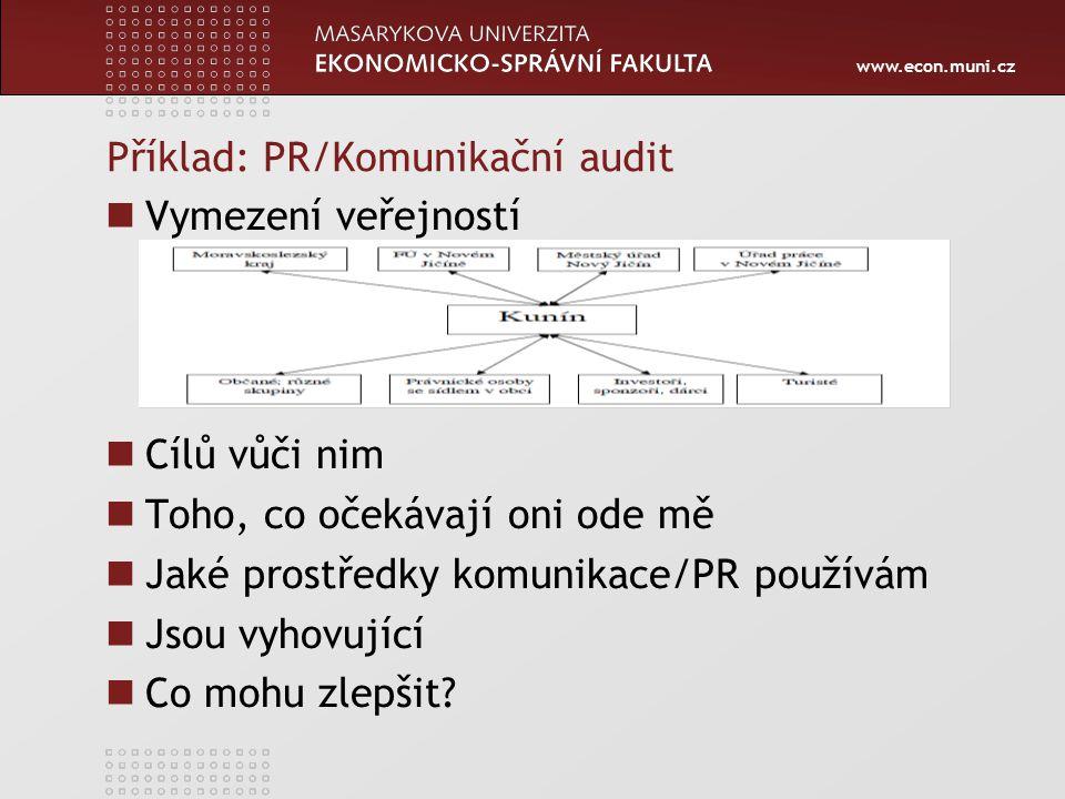 www.econ.muni.cz Příklad: PR/Komunikační audit Vymezení veřejností Cílů vůči nim Toho, co očekávají oni ode mě Jaké prostředky komunikace/PR používám Jsou vyhovující Co mohu zlepšit