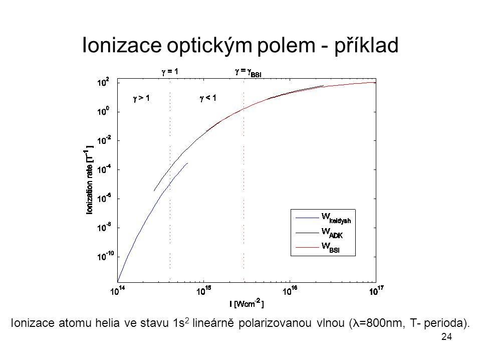 Ionizace optickým polem - příklad Ionizace atomu helia ve stavu 1s 2 lineárně polarizovanou vlnou ( =800nm, T- perioda). 24
