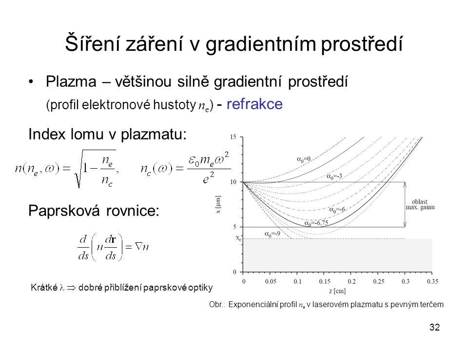 Obr.: Exponenciální profil n e v laserovém plazmatu s pevným terčem Šíření záření v gradientním prostředí Plazma – většinou silně gradientní prostředí