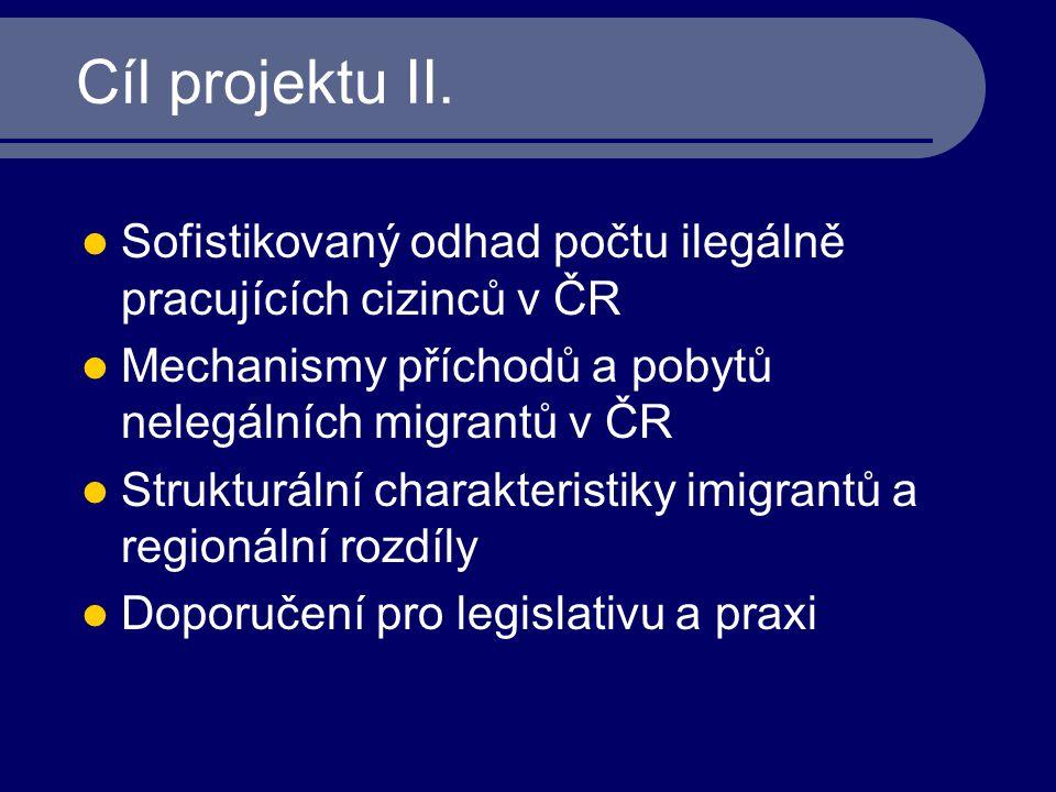 Cíl projektu II.