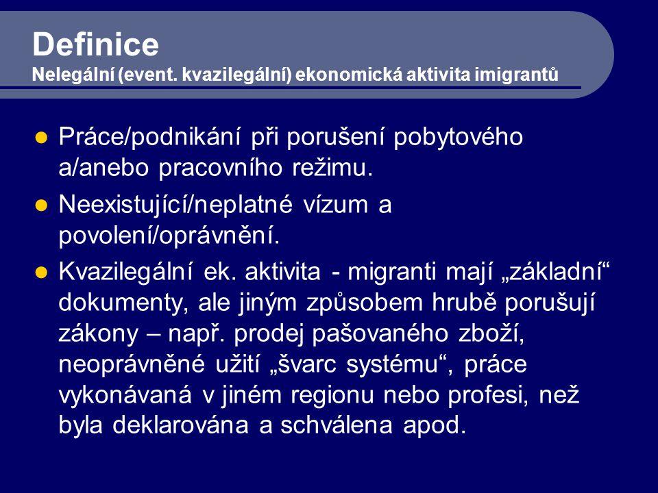 Definice Nelegální (event.