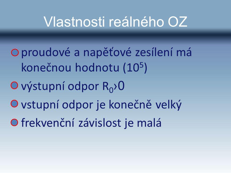 Vlastnosti reálného OZ proudové a napěťové zesílení má konečnou hodnotu (10 5 ) výstupní odpor R 0 ›0 vstupní odpor je konečně velký frekvenční závisl