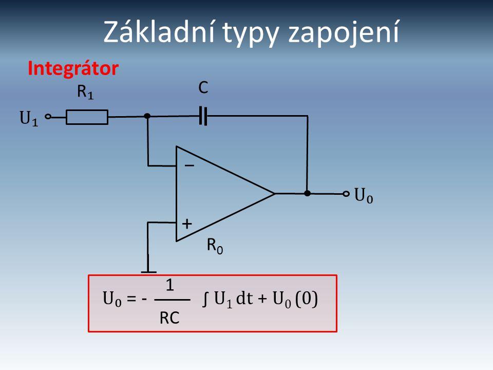 Základní typy zapojení Integrátor 1 U₁ R₁R₁ + – U₀ C R0R0 RC U₀ = - ∫ U 1 dt + U 0 (0)