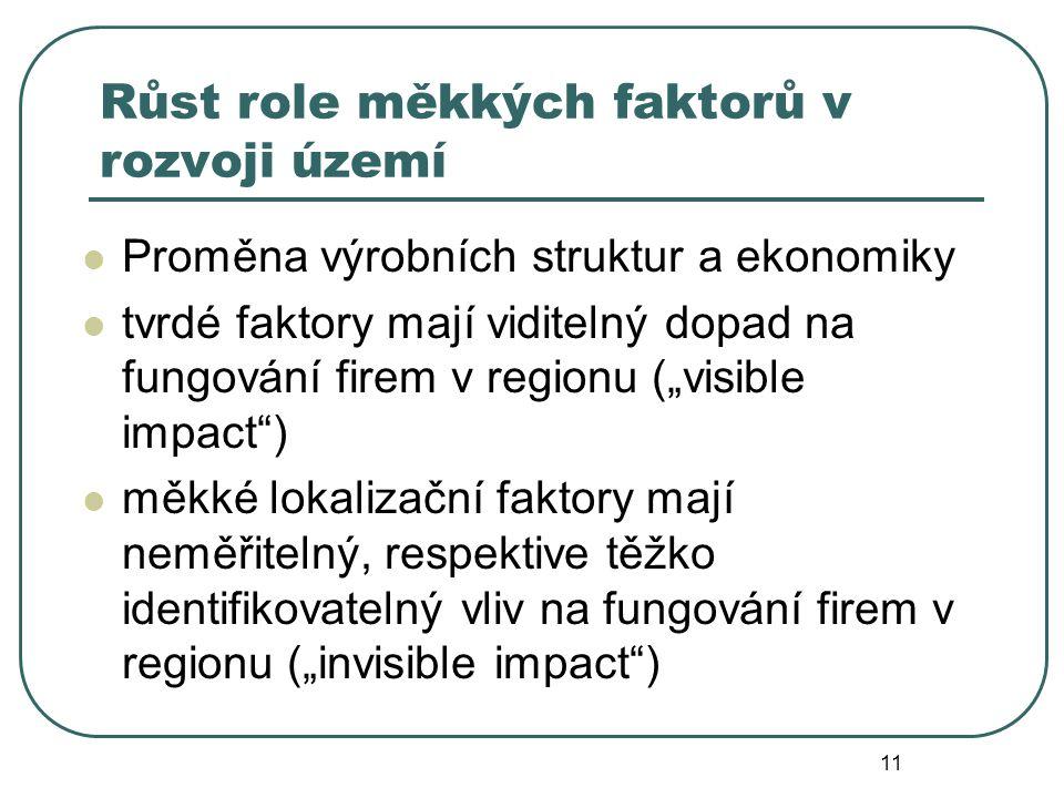 """Růst role měkkých faktorů v rozvoji území Proměna výrobních struktur a ekonomiky tvrdé faktory mají viditelný dopad na fungování firem v regionu (""""visible impact ) měkké lokalizační faktory mají neměřitelný, respektive těžko identifikovatelný vliv na fungování firem v regionu (""""invisible impact ) 11"""