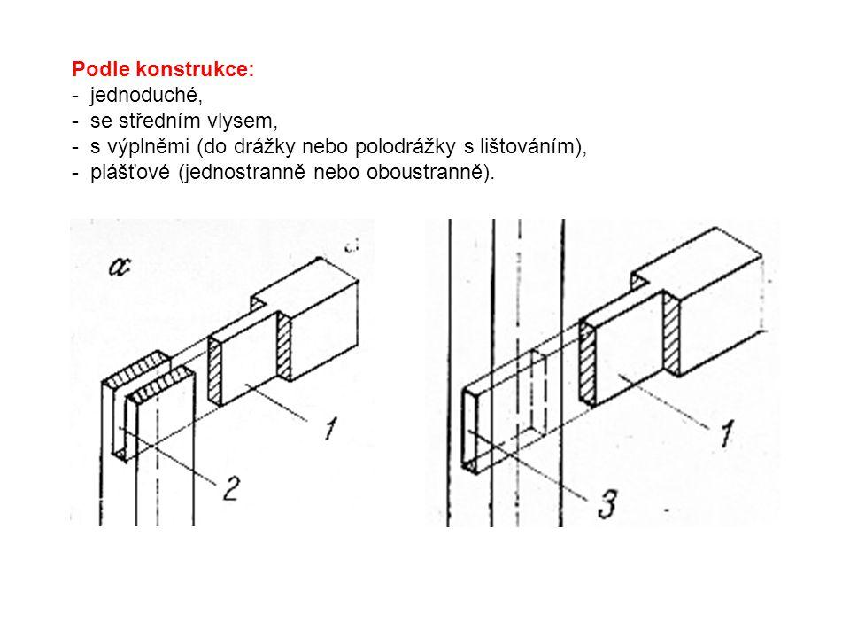 Podle konstrukce: - jednoduché, - se středním vlysem, - s výplněmi (do drážky nebo polodrážky s lištováním), - plášťové (jednostranně nebo oboustranně