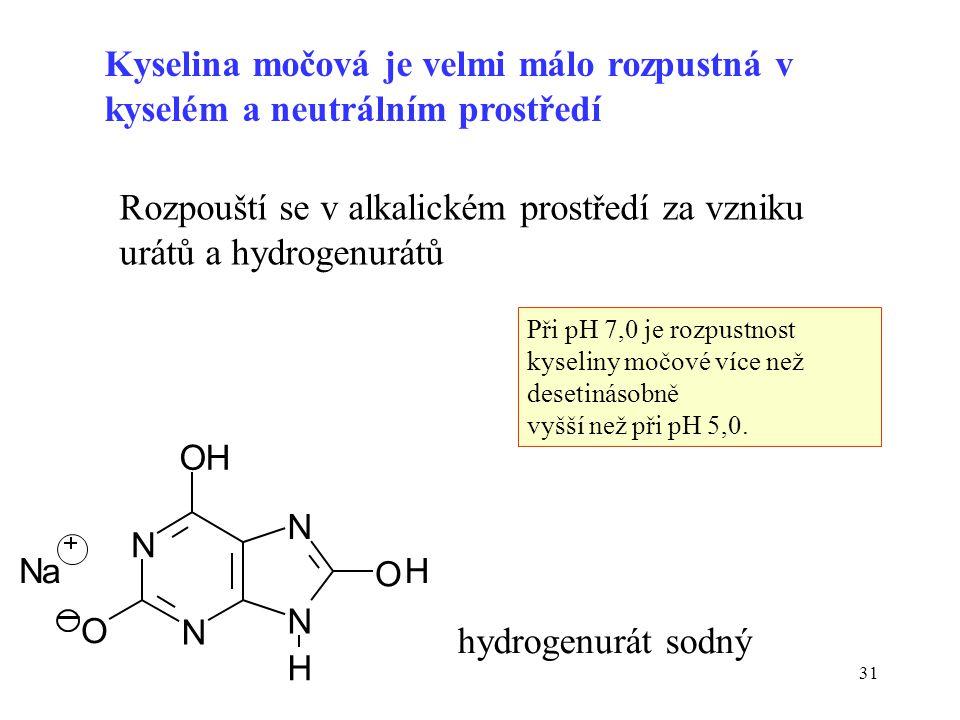 31 Kyselina močová je velmi málo rozpustná v kyselém a neutrálním prostředí Rozpouští se v alkalickém prostředí za vzniku urátů a hydrogenurátů N N OH