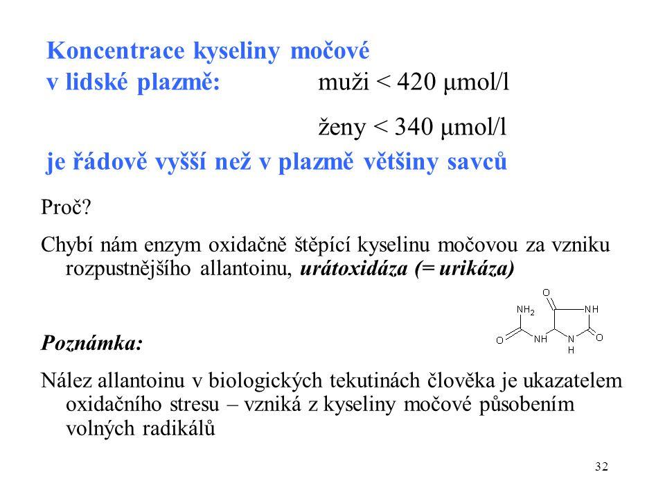 32 Koncentrace kyseliny močové v lidské plazmě: muži < 420 μmol/l ženy < 340 μmol/l je řádově vyšší než v plazmě většiny savců Proč? Chybí nám enzym o