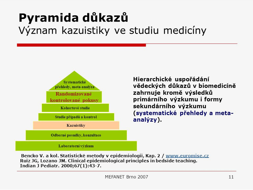 MEFANET Brno 200711 Randomizované kontrolované pokusy Kohortové studie Studie případů a kontrol Kazuistiky Laboratorní výzkum Odborné posudky, konzultace Systematické přehledy, meta-analýza Pyramida důkazů Význam kazuistiky ve studiu medicíny Hierarchické uspořádání vědeckých důkazů v biomedicíně zahrnuje kromě výsledků primárního výzkumu i formy sekundárního výzkumu (systematické přehledy a meta- analýzy).