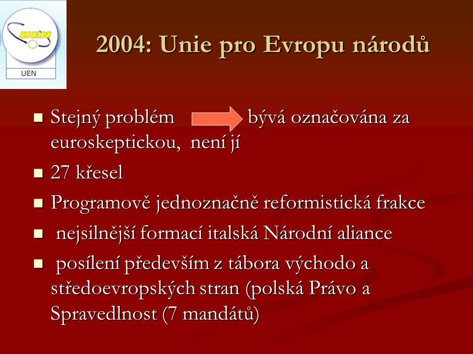 2004: Unie pro Evropu národů Stejný problém bývá označována za euroskeptickou, není jí Stejný problém bývá označována za euroskeptickou, není jí 27 křesel 27 křesel Programově jednoznačně reformistická frakce Programově jednoznačně reformistická frakce nejsilnější formací italská Národní aliance nejsilnější formací italská Národní aliance posílení především z tábora východo a středoevropských stran (polská Právo a Spravedlnost (7 mandátů) posílení především z tábora východo a středoevropských stran (polská Právo a Spravedlnost (7 mandátů)
