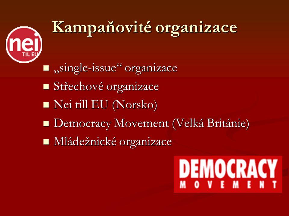"""Kampaňovité organizace """"single-issue organizace """"single-issue organizace Střechové organizace Střechové organizace Nei till EU (Norsko) Nei till EU (Norsko) Democracy Movement (Velká Británie) Democracy Movement (Velká Británie) Mládežnické organizace Mládežnické organizace"""