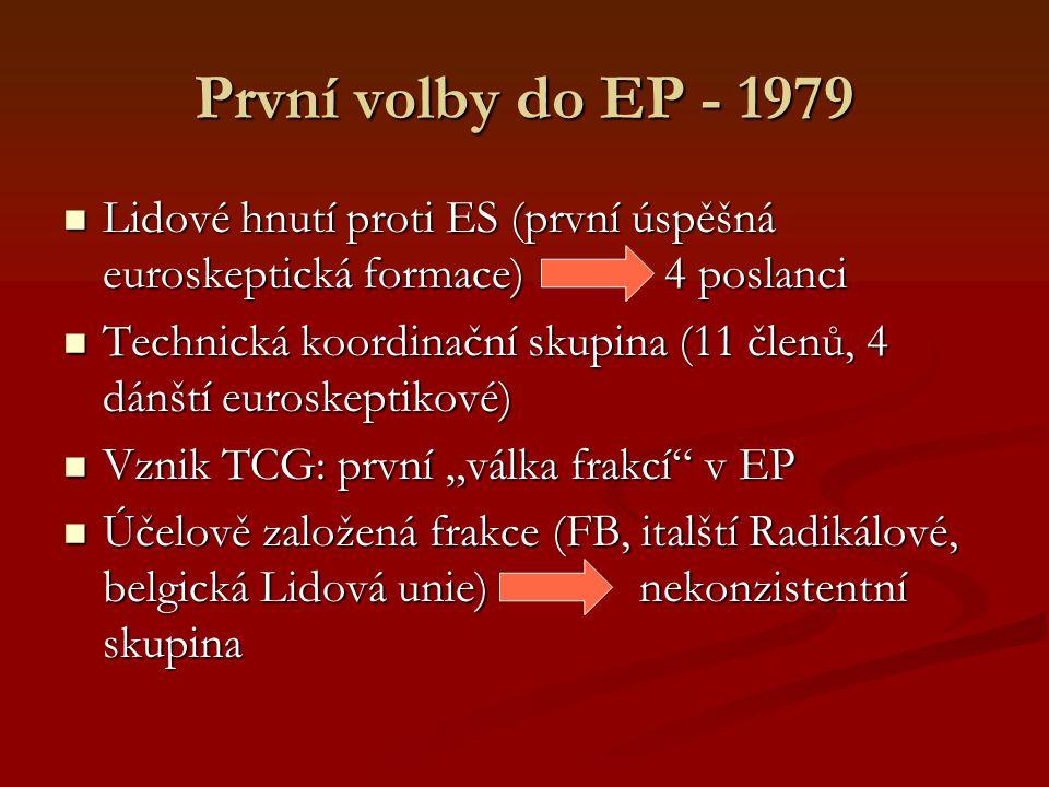 """První volby do EP - 1979 Lidové hnutí proti ES (první úspěšná euroskeptická formace) 4 poslanci Lidové hnutí proti ES (první úspěšná euroskeptická formace) 4 poslanci Technická koordinační skupina (11 členů, 4 dánští euroskeptikové) Technická koordinační skupina (11 členů, 4 dánští euroskeptikové) Vznik TCG: první """"válka frakcí v EP Vznik TCG: první """"válka frakcí v EP Účelově založená frakce (FB, italští Radikálové, belgická Lidová unie) nekonzistentní skupina Účelově založená frakce (FB, italští Radikálové, belgická Lidová unie) nekonzistentní skupina"""