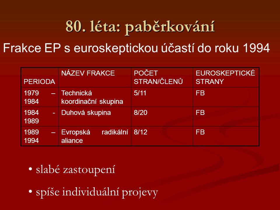 1994: první seriózní frakce – Evropa národů 1994: vznik první euroskeptické formace Evropa národů (UN) 1994: vznik první euroskeptické formace Evropa národů (UN) Jádrem dánští a francouzští skeptikové Jádrem dánští a francouzští skeptikové a) Většina pro jinou Evropu (MpR) b) FB a JB Nesourodá frakce daň za osamostatnění se od extrémistů Nesourodá frakce daň za osamostatnění se od extrémistů 19 poslanců problém hlavně s Francouzi 19 poslanců problém hlavně s Francouzi