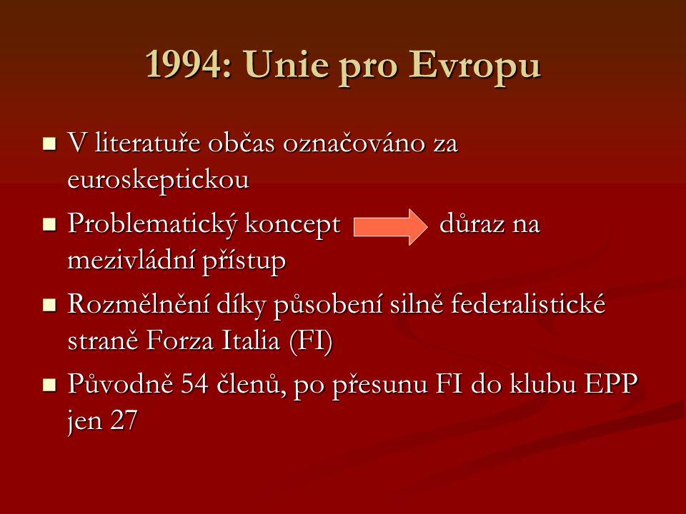 1994: Unie pro Evropu V literatuře občas označováno za euroskeptickou V literatuře občas označováno za euroskeptickou Problematický koncept důraz na mezivládní přístup Problematický koncept důraz na mezivládní přístup Rozmělnění díky působení silně federalistické straně Forza Italia (FI) Rozmělnění díky působení silně federalistické straně Forza Italia (FI) Původně 54 členů, po přesunu FI do klubu EPP jen 27 Původně 54 členů, po přesunu FI do klubu EPP jen 27