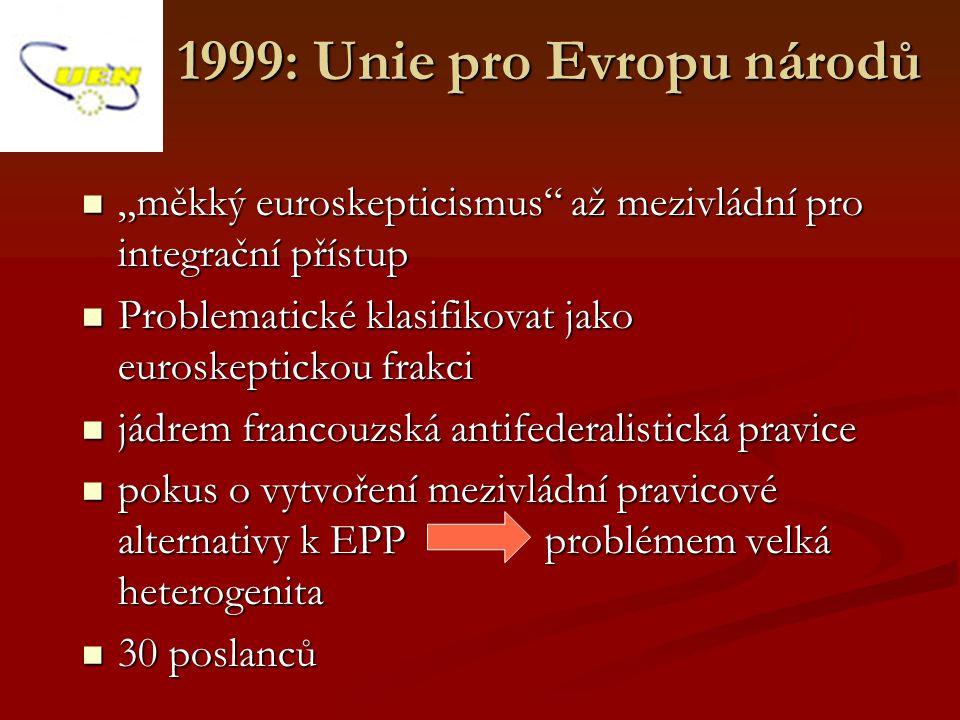 """1999: Unie pro Evropu národů """"měkký euroskepticismus až mezivládní pro integrační přístup """"měkký euroskepticismus až mezivládní pro integrační přístup Problematické klasifikovat jako euroskeptickou frakci Problematické klasifikovat jako euroskeptickou frakci jádrem francouzská antifederalistická pravice jádrem francouzská antifederalistická pravice pokus o vytvoření mezivládní pravicové alternativy k EPP problémem velká heterogenita pokus o vytvoření mezivládní pravicové alternativy k EPP problémem velká heterogenita 30 poslanců 30 poslanců"""