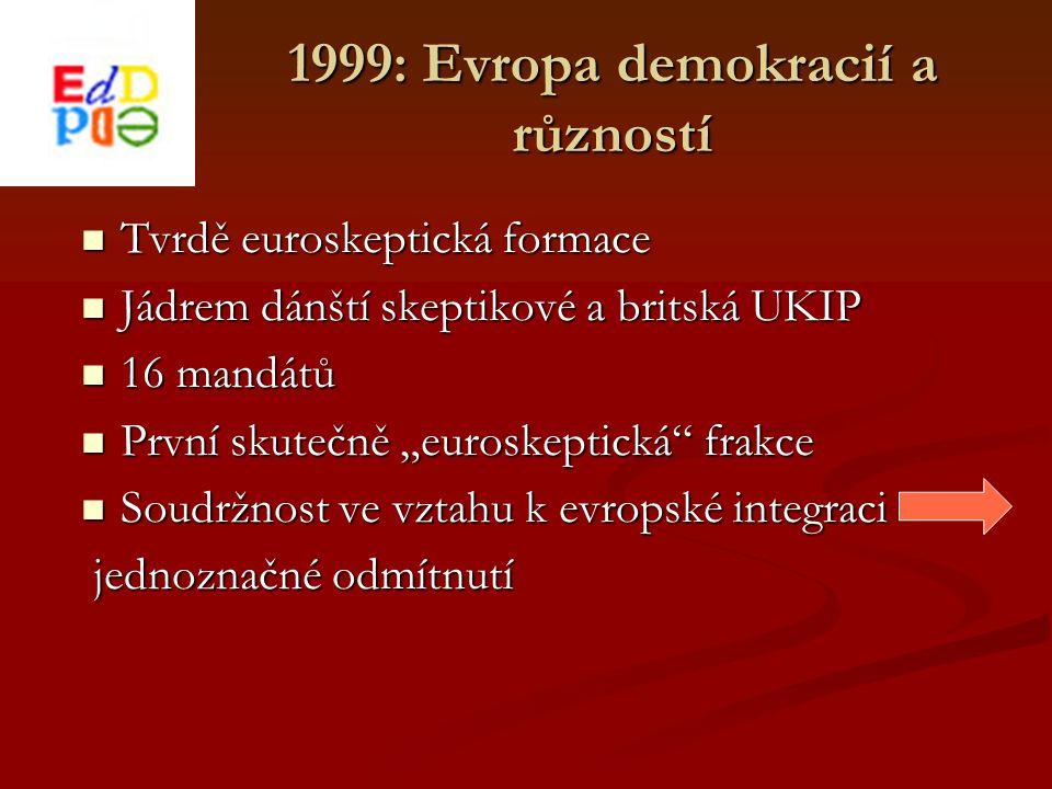 1999 – 2004: shrnutí Existence neextrémistických euroskeptických formací etablování euroskepticismu jako legitimní ideologie v EP Existence neextrémistických euroskeptických formací etablování euroskepticismu jako legitimní ideologie v EP Problematičnost klasifikace euroskeptických skupin Problematičnost klasifikace euroskeptických skupin Slabý vliv Slabý vliv Přítomnost euroskeptických postojů v jiných frakcích Přítomnost euroskeptických postojů v jiných frakcích