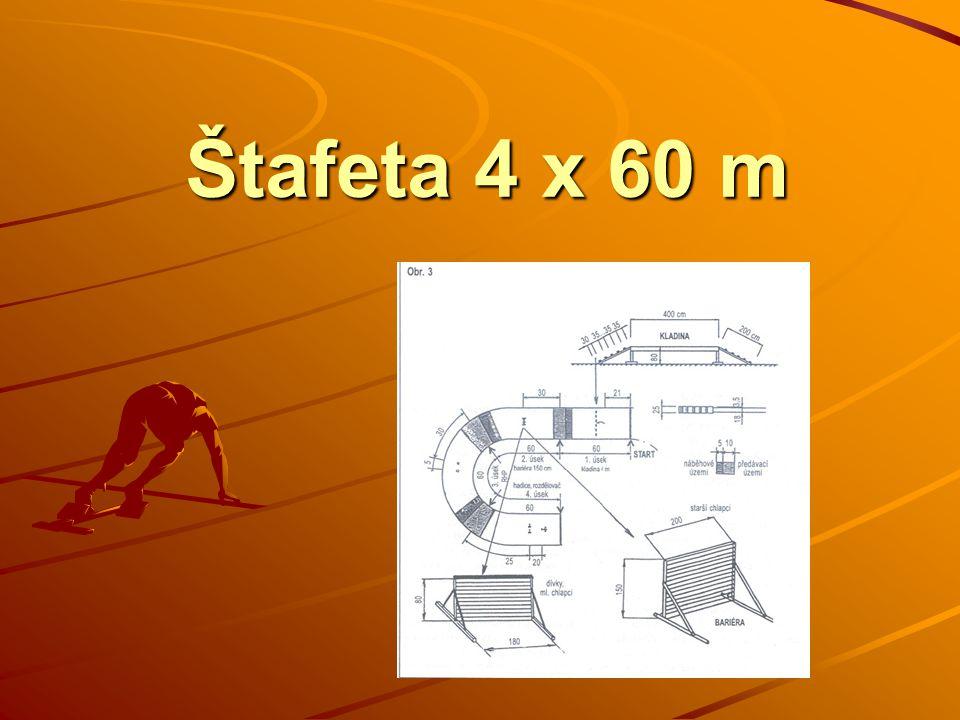 Štafeta 4 x 60 m