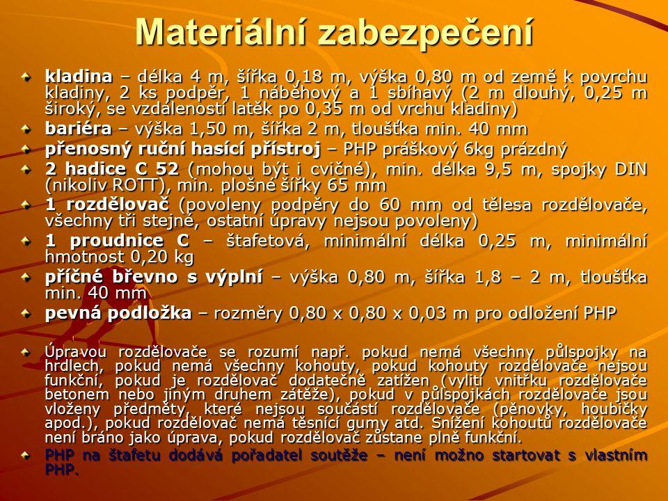 Materiální zabezpečení kladina – délka 4 m, šířka 0,18 m, výška 0,80 m od země k povrchu kladiny, 2 ks podpěr, 1 náběhový a 1 sbíhavý (2 m dlouhý, 0,25 m široký, se vzdáleností latěk po 0,35 m od vrchu kladiny) bariéra – výška 1,50 m, šířka 2 m, tloušťka min.