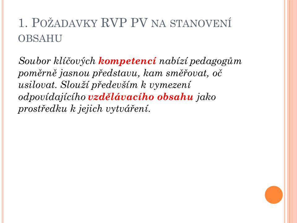 Obsah Kompetence DT DPDT DSpDSv Vzd. potřebySituace