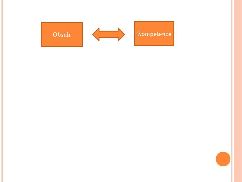 T RANSMISE VERSUS KONSTRUKCE Transmisivní pedagogika klade důraz na fakta a jejich zapamatování.