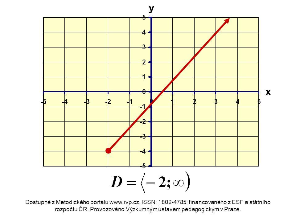 Použitý zdroj KOLEKTIV: Matematika pro nižší ročníky víceletých gymnázií, Funkce., 1.