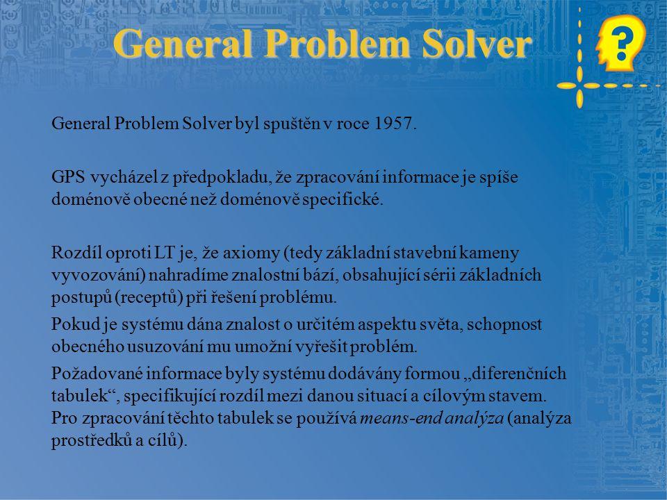General Problem Solver General Problem Solver byl spuštěn v roce 1957.