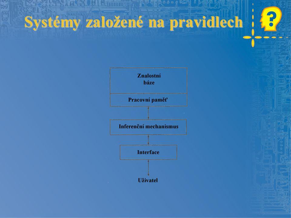 Systémy založené na pravidlech
